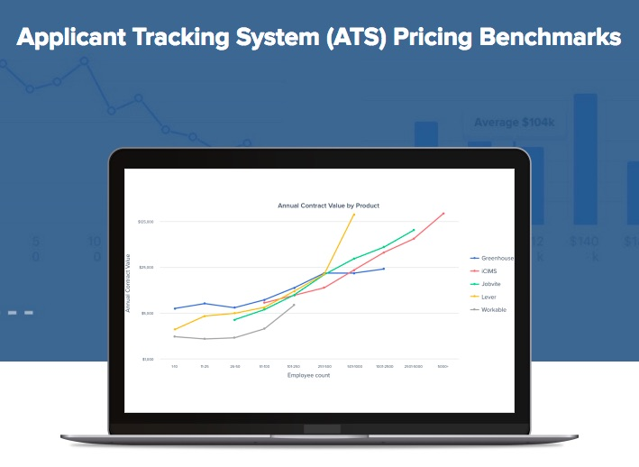 ats pricing benchmark report by siftery