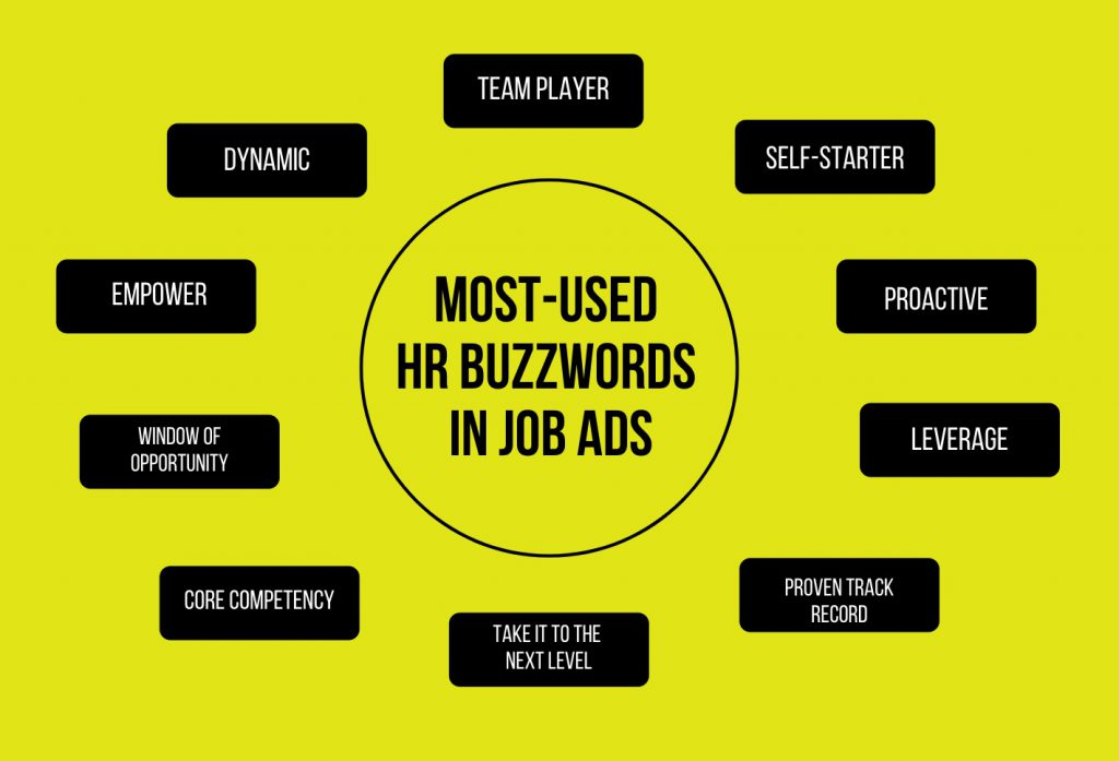 Most-used_HR_Buzzwords_in_Job_Ads