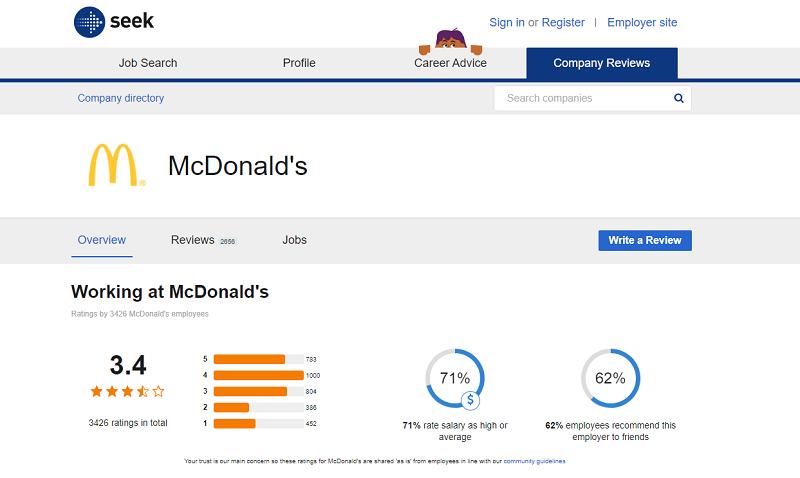 seek employer review site