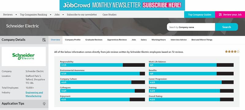 jobcrowd company review site