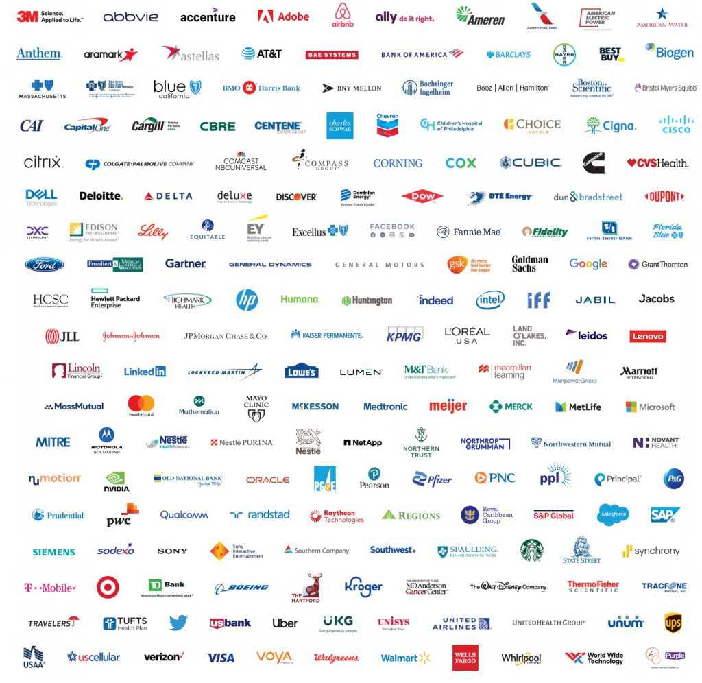 global Disability inclusion companies